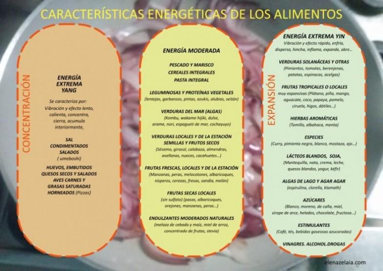 Alimentos extremos y alimentos moderados.