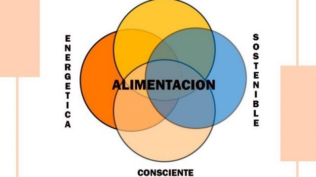 ALIMENTACIÓN, consciente, energética, sostenible e integrativa.